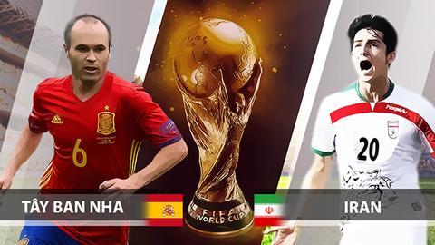 Tin soi kèo trận đấu đầu Iran vs Tây Ban Nha, 1h00 ngày 21/06 1